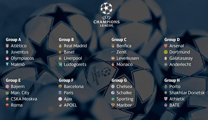 Barcelona e PSG ficam no mesmo grupo da Liga dos Campeões